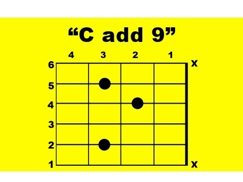 Cadd9 Guitar Chord - YouTube
