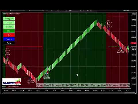 Automated Trading Systems - Crude Oil -Trading123