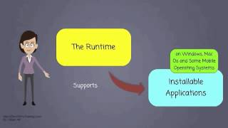 What Is Adobe Integrated Runtime?