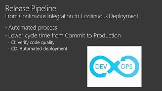 Automate all things! Microsoft Azure continuous deployment