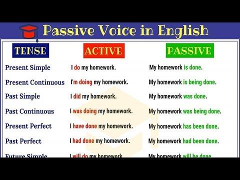 Passive Voice in English | Practise English Grammar