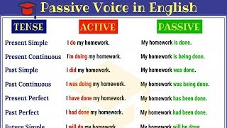Download lagu Passive Voice in English: Active and Passive Voice Rules and Useful Examples