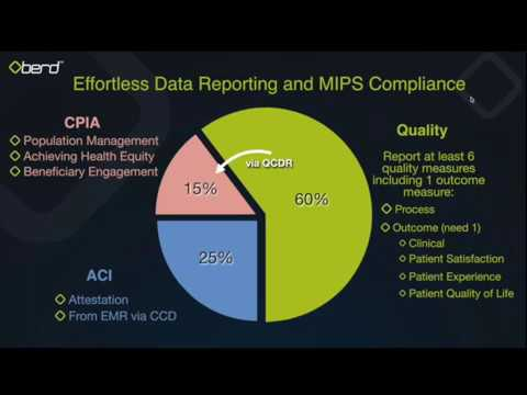 Effortless Data Reporting and MIPS Compliance