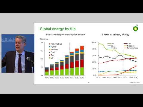 BP Energy Outlook - 2018 Edition