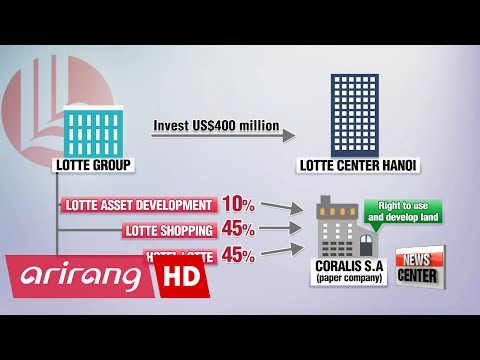 Lotte Group suspected of dubious transactions involving paper company