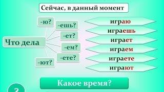 Русский язык. Грамматика. Felin indiki zamanı. Rus dili. 7 урок