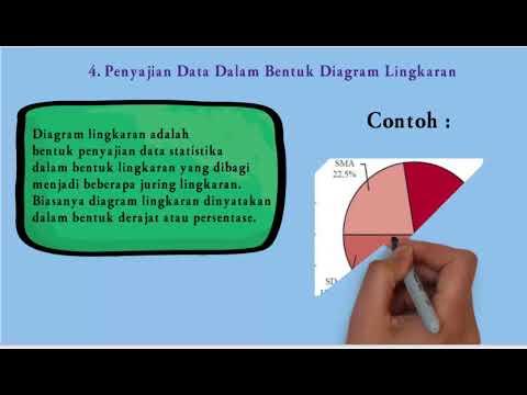 Video diagram lingkaran youtube video diagram lingkaran ccuart Choice Image