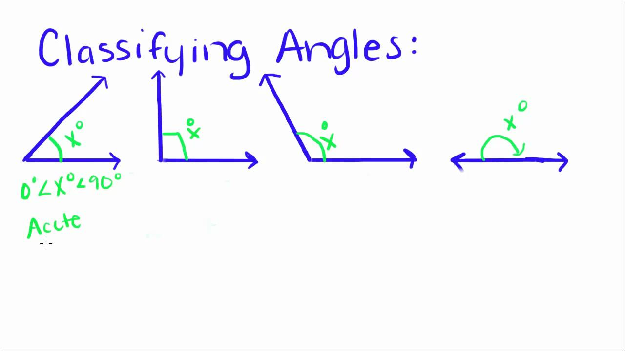 worksheet Classifying Angles introduction to geometry 2 naming and classifying angles youtube angles