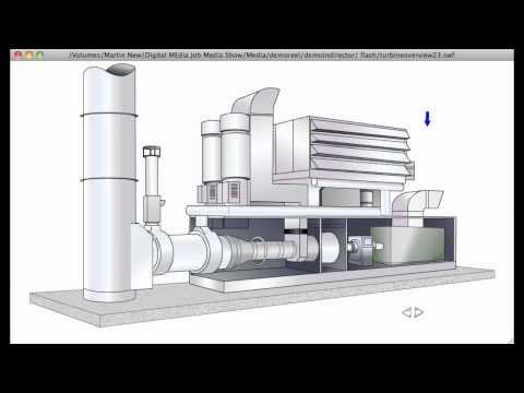 GE Electric Generator