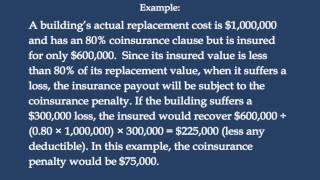 calculating coinsurance penalties