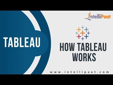 How Tableau Works | Tableau Tutorial for Beginners |Tableau Server Online Training - Intellipaat