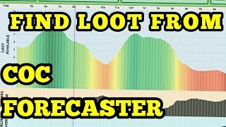 Clash of Clans [ FIND HEAVY LOOT FROM COC FORECASTER ] COC