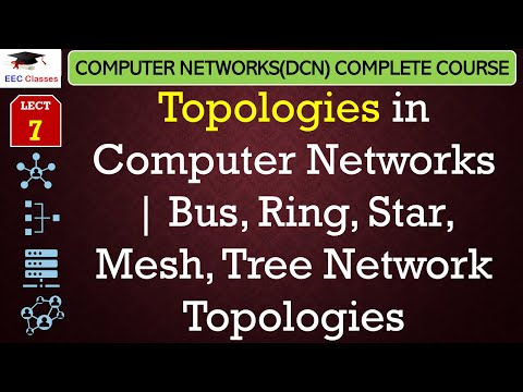 Types Of Network Topology - Data Communication And Networking Lectures In Hindi