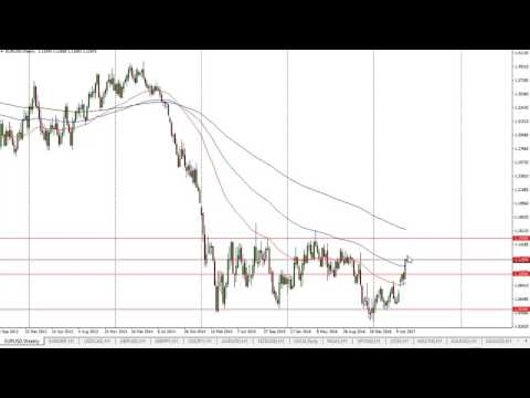 EUR/USD Technical Analysis for May 25 2017 by FXEmpire.com