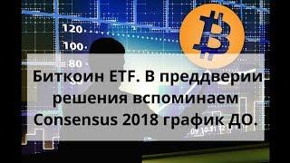 видео График курса биткоина