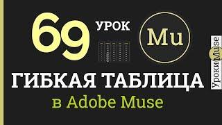 🎓Adobe Muse уроки🎓 69. Гибкая таблица для сайта.