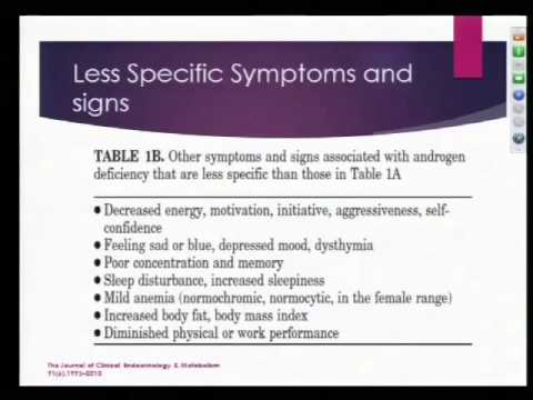 Male Hypogonadism 1/28/15
