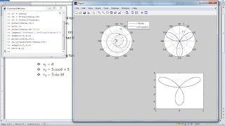 Matlab - Cơ bản - Vẽ đồ thị (phần 3): Hệ tọa độ cực