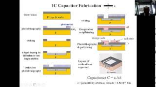 Ch3 1 Basic IC Fabrication