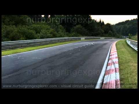 Nurburgring Video Guide Animated Panoramic Photos