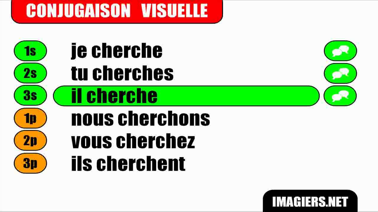 how to say chercher in french