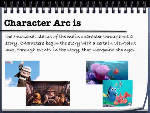The Character Arc Study Video