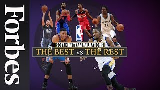 Forbes Releases 19th Annual NBA Team Valuations