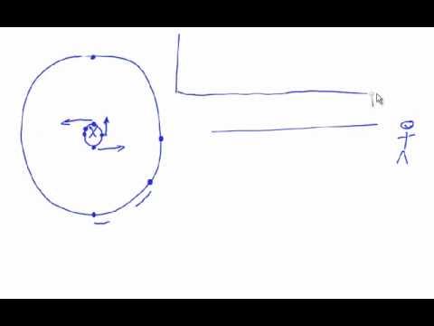exoplanets I -- radial velocity - YouTube