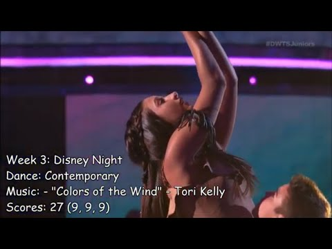 Mackenzie Ziegler - All Dancing With The Stars: Juniors Performances