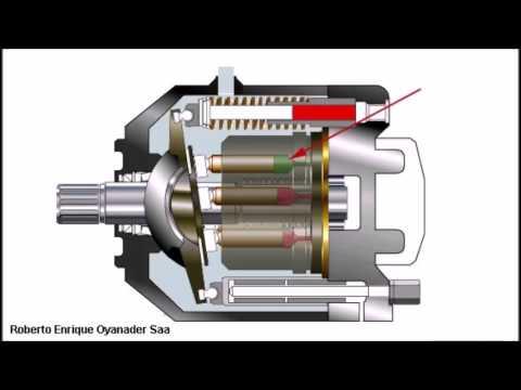 Circuito Hidraulico : Funcionamiento circuito hidraulico youtube
