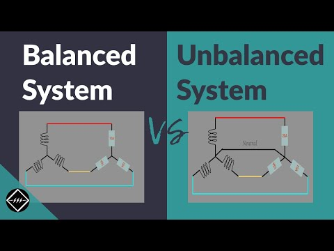 3 Phase Balanced vs 3 Phase unbalanced system / load | Explained | TheElectricalGuy