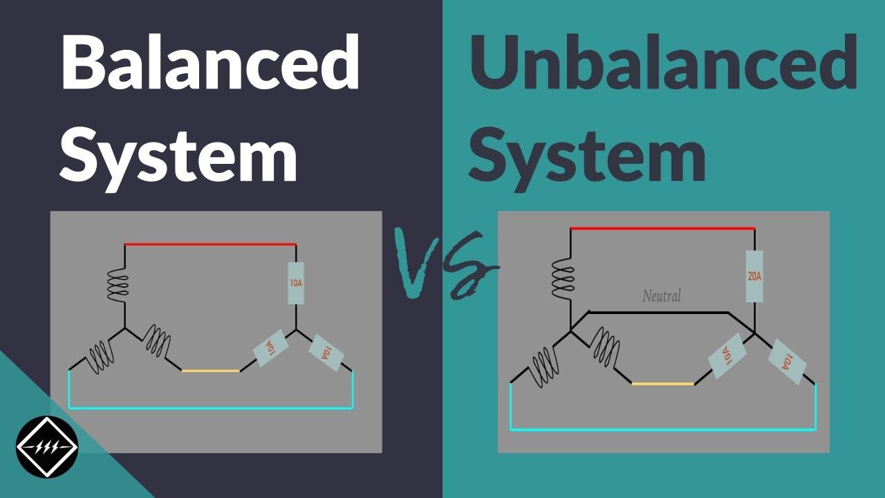 3 Phase Balanced vs 3 Phase unbalanced system / load   Explained    TheElectricalGuy