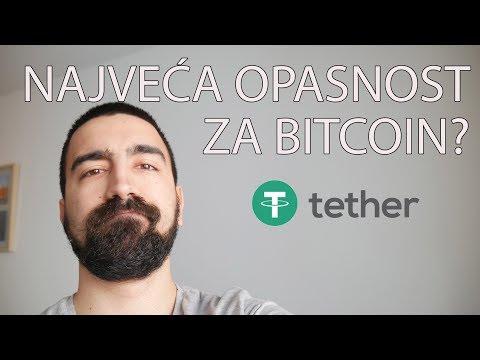 Najveća Opasnost Za Bitcoin i Ostale Kriptovalute