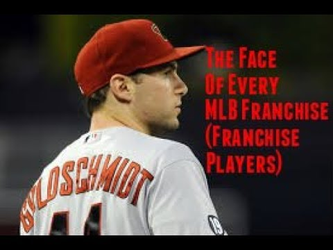 The Face Of Every MLB Team (Franchise Players)