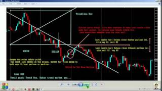Forex Trader Teknik Box TokBoom 2