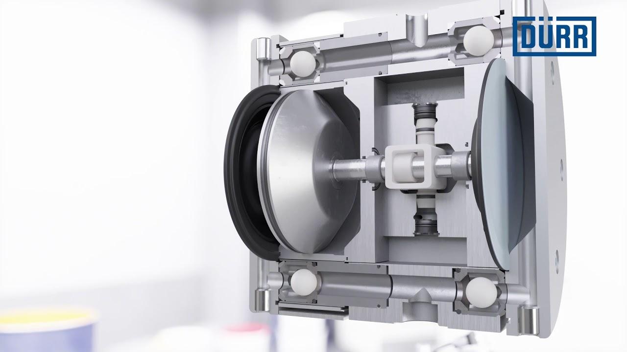 EcoPump AD – Air operated diaphragm pumps