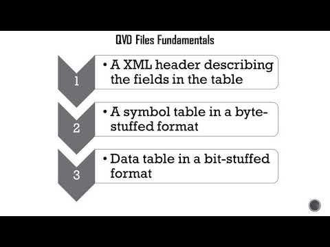 Qlik Sense - QVD Fundamentals - YouTube