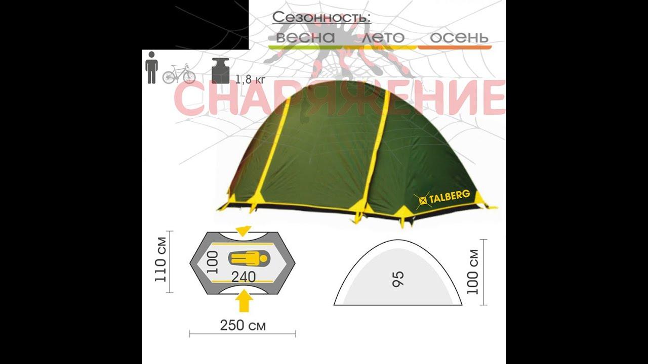 Каталог onliner. By это удобный способ купить палатку. Характеристики, фото, отзывы, сравнение ценовых предложений в минске.