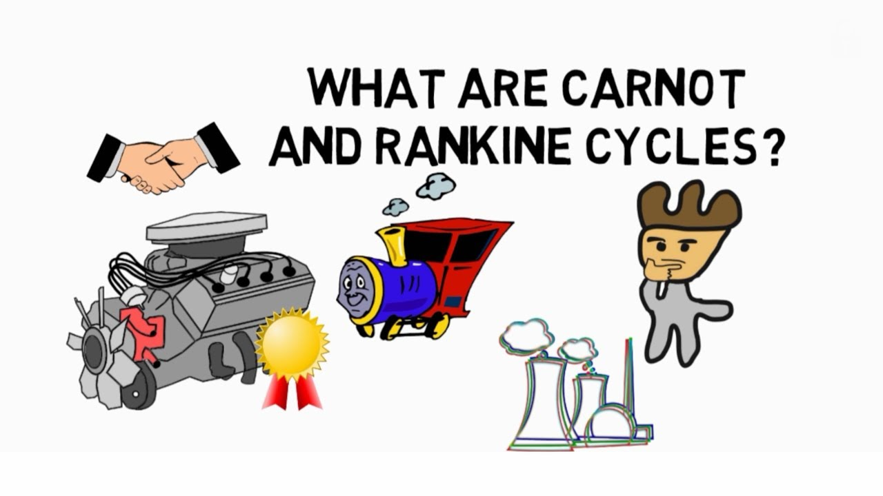Carnot and Rankine Cycles: What are?