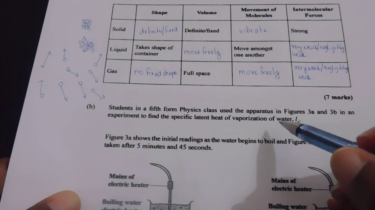 CSEC Physics Jan 2018 Paper 2 Question 2
