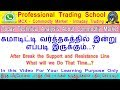 Commodity market :  Today Technical Analysis with Find Market Trend - SEP 5
