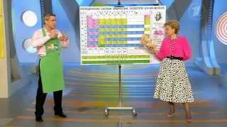 видео Говяжье легкое – состав и калорийность, полезные свойства и рецепты