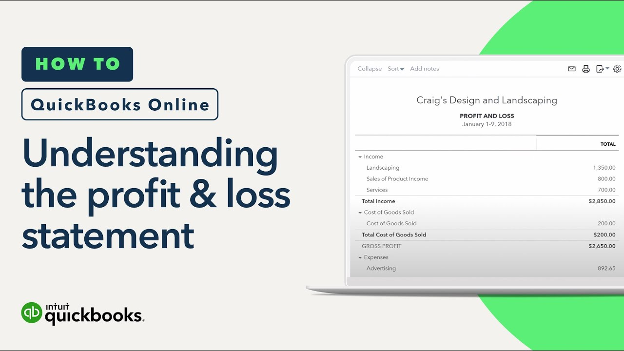 understanding profit loss statement income cost of goods