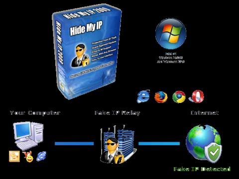 hide my ip 6.0 370 serial