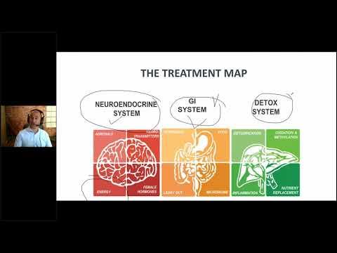 Download Detoxification In Clinical Practice  Detox 101, Finding Glutathione Deficiencies