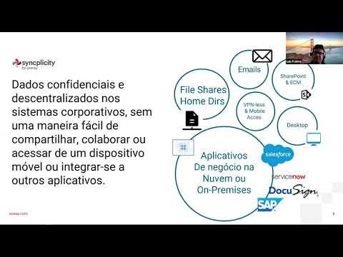 Partner Sessions – Brazil Session 1