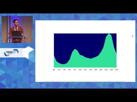 Serverless Et PHP - Matthieu Napoli - Forum PHP 2018