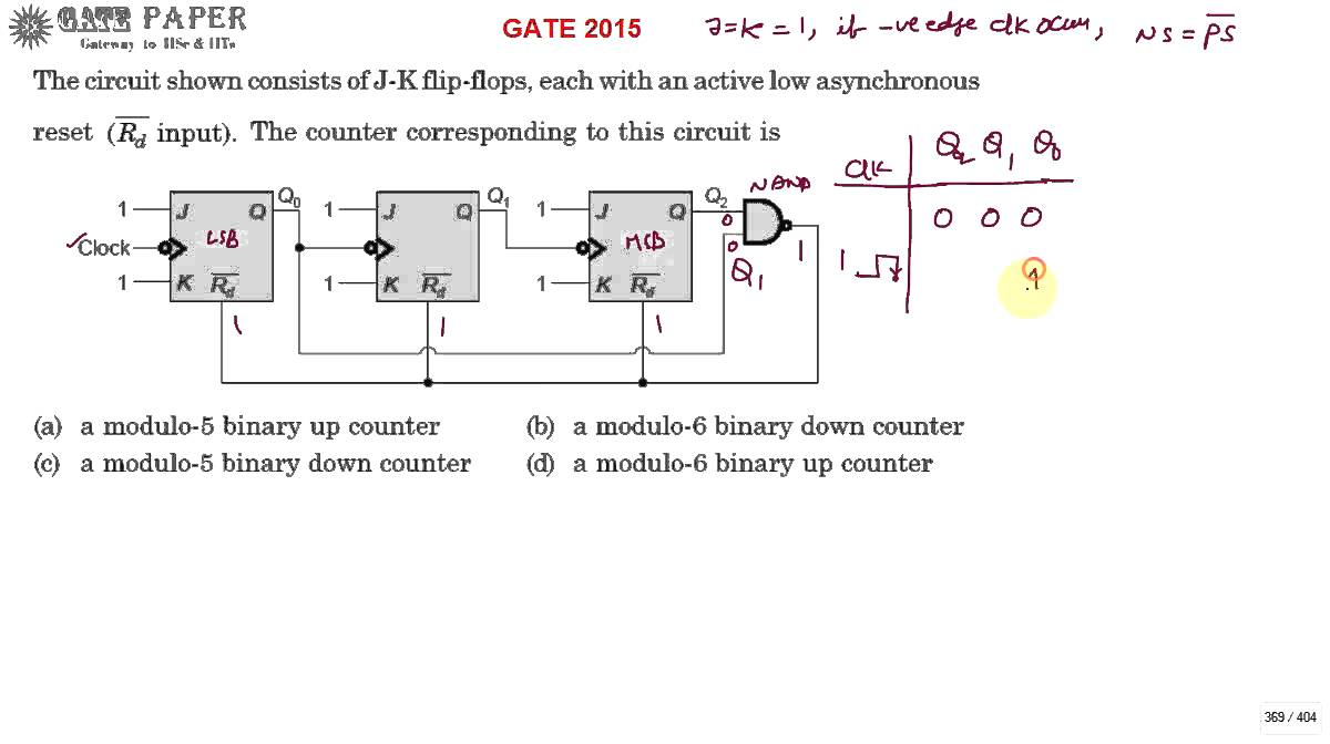 ec5b93b0b GATE 2015 MOD - 5 Asynchronous Counter using JK flip flops - YouTube
