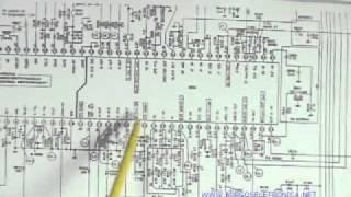 Curso de TV Toshiba linha lúmina
