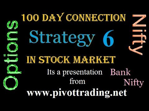 Nifty option strategy in hindi